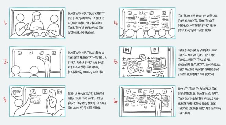 storyboard_ideasv7-01_0[1]